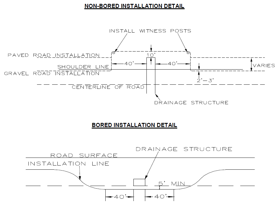 Diagram Image of Bored and Non-Bored Installation Details